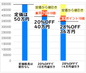 meet 23eeb 9ded4 1日で19店舗周ってみた】東京にある腕時計の並行輸入店巡り。